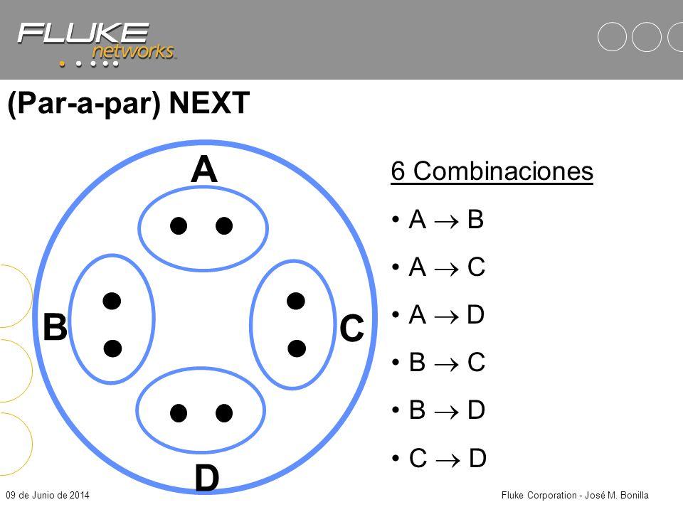 09 de Junio de 2014Fluke Corporation - José M. Bonilla Efectos del NEXT Similar a la interferencia por ruido La señal inducida debe de tener suficient