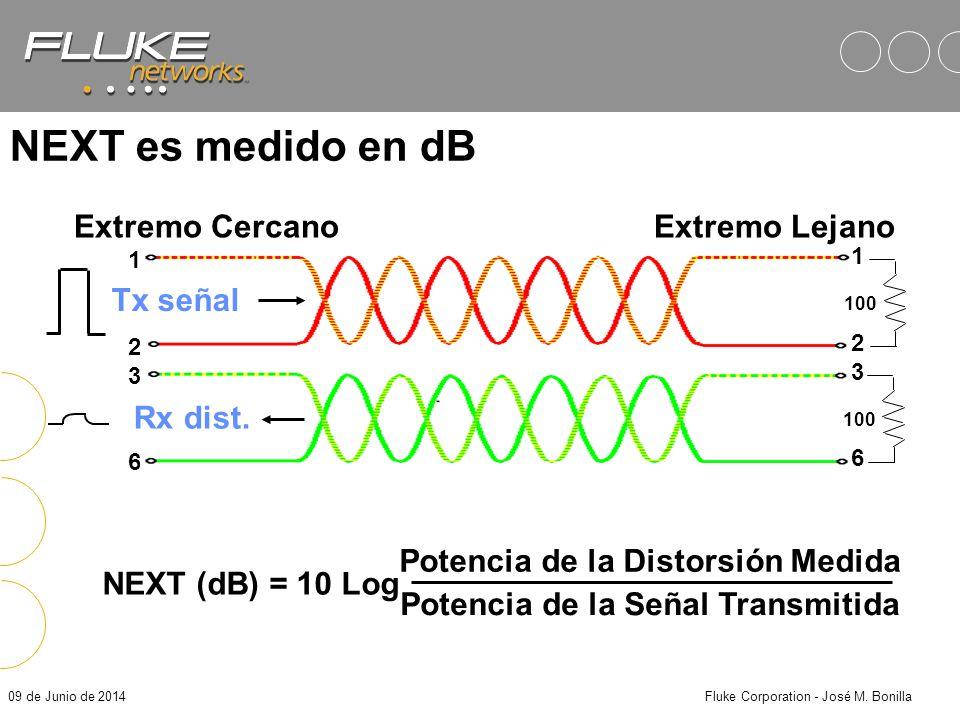 09 de Junio de 2014Fluke Corporation - José M. Bonilla NEXT vs Ruido El NEXT y la interferencia por ruido electromagnético son similares Los DSPs son