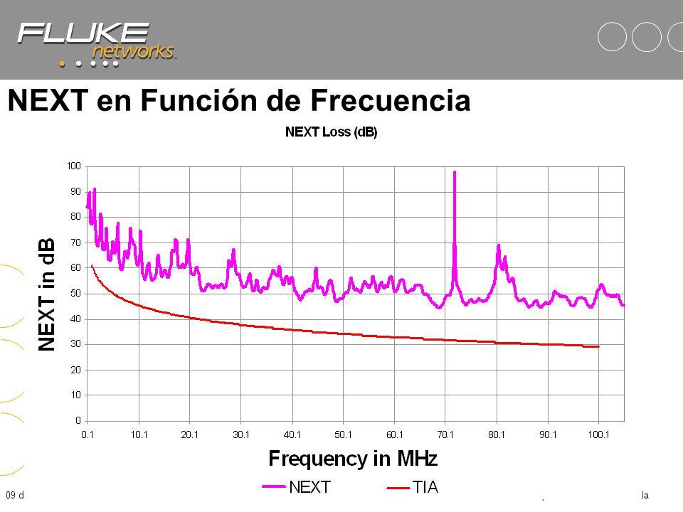 09 de Junio de 2014Fluke Corporation - José M. Bonilla NEXT es medido en dB