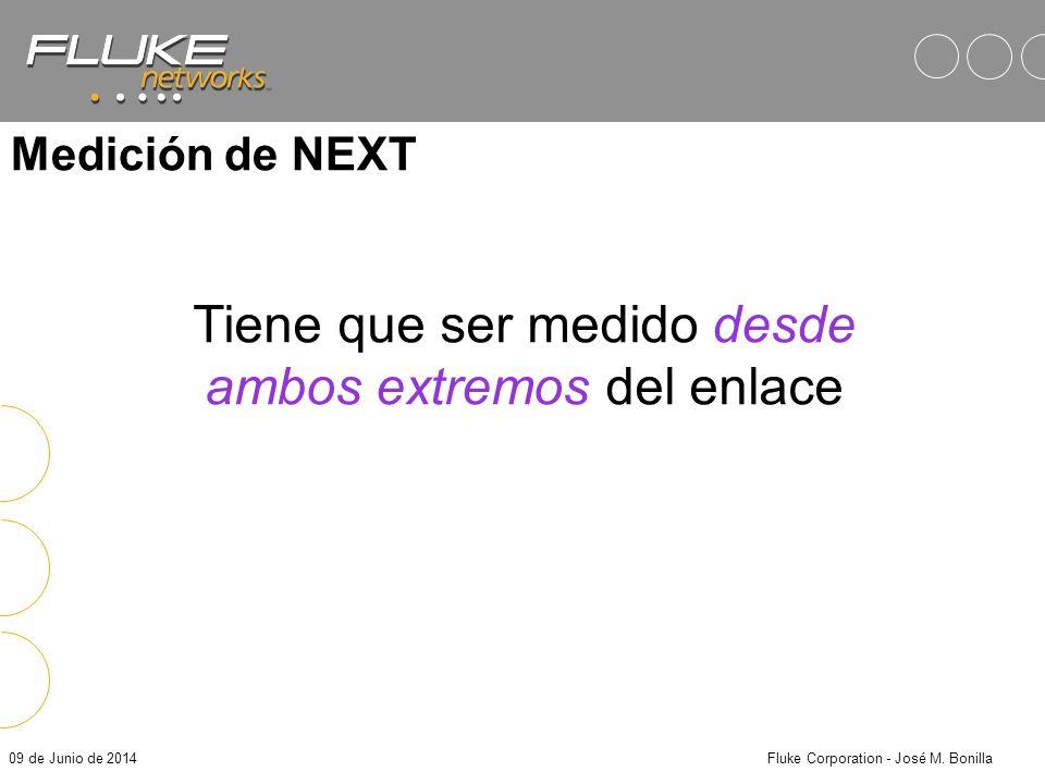 09 de Junio de 2014Fluke Corporation - José M. Bonilla NEXT en Función de Frecuencia