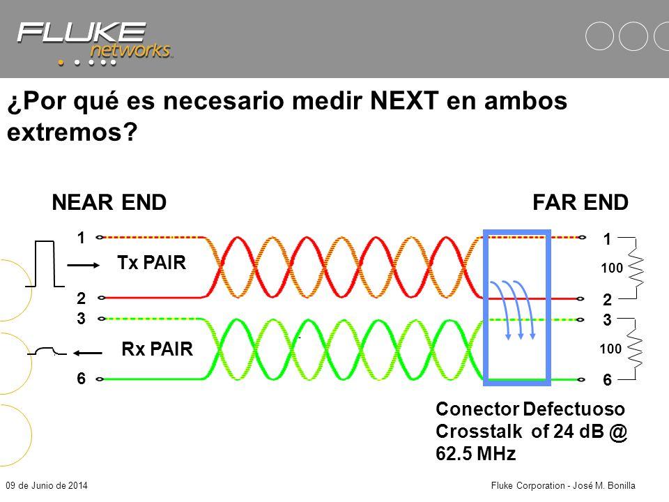 09 de Junio de 2014Fluke Corporation - José M. Bonilla Medición de NEXT Tiene que ser medido desde ambos extremos del enlace