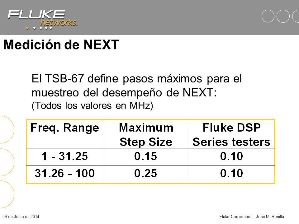 09 de Junio de 2014Fluke Corporation - José M. Bonilla NEAR ENDFAR END 12361236 12361236 Tx PAIR Rx PAIR 100 Concetor Defectuoso Crosstalk of 24 dB @