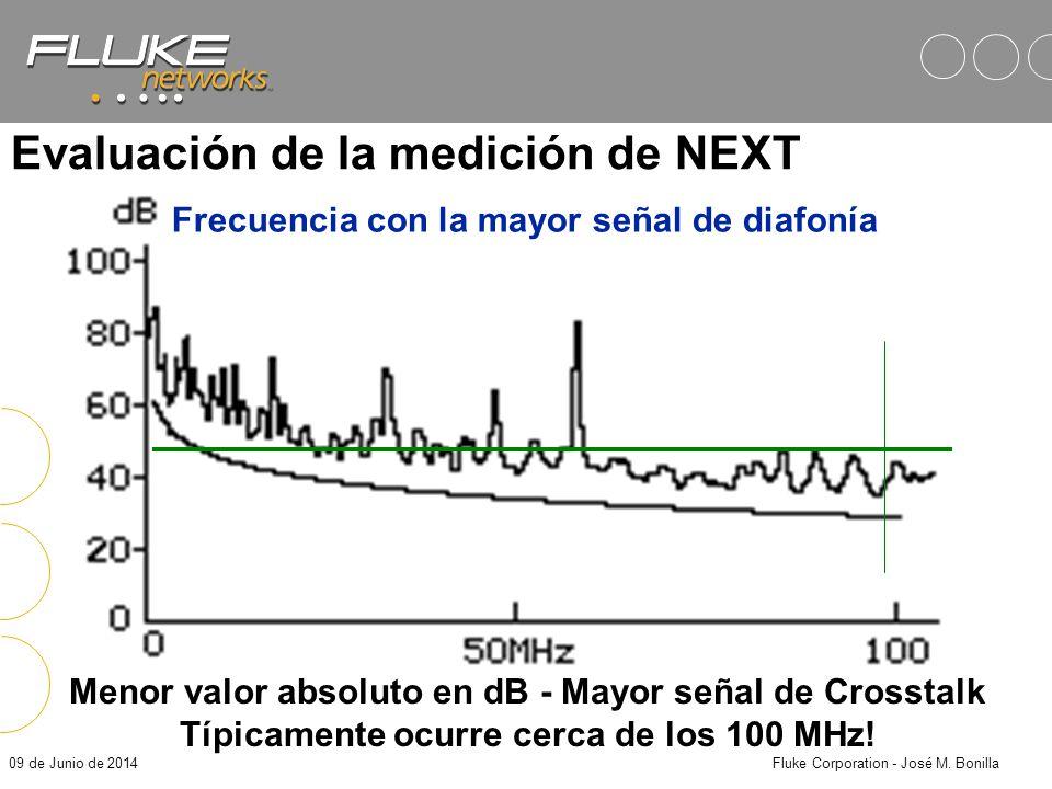 09 de Junio de 2014Fluke Corporation - José M. Bonilla NEXT- Margen en Peor Caso Margen: Diferencia entre el valor medido y el valor de pasa/falla (de