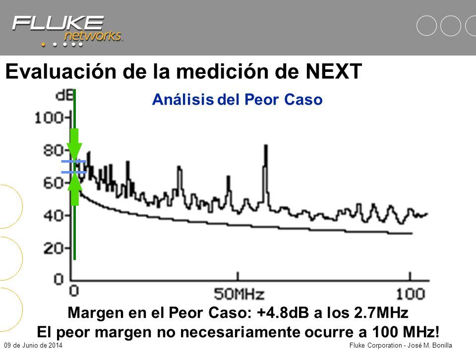 09 de Junio de 2014Fluke Corporation - José M. Bonilla Evaluación de la medición de NEXT Menor valor absoluto en dB - Mayor señal de Crosstalk Típicam