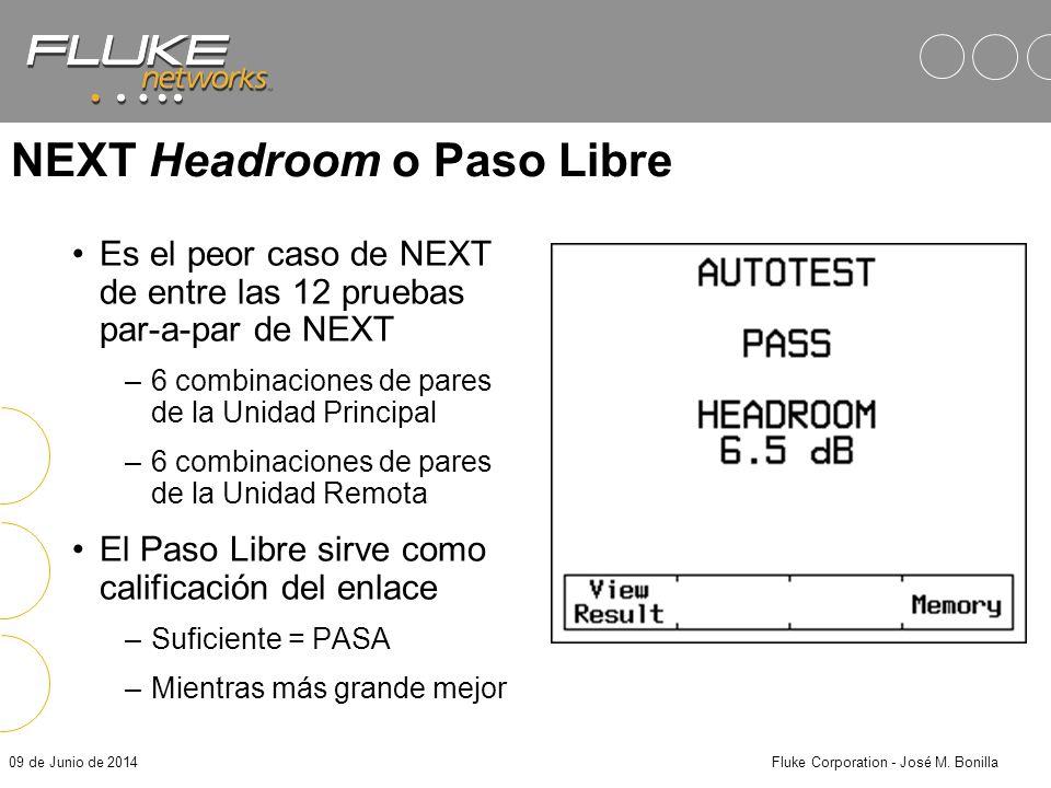 09 de Junio de 2014Fluke Corporation - José M. Bonilla Margen en el Peor Caso: +4.8dB a los 2.7MHz El peor margen no necesariamente ocurre a 100 MHz!