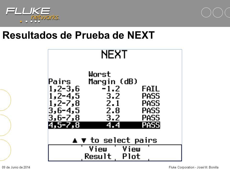 09 de Junio de 2014Fluke Corporation - José M. Bonilla NEXT Headroom o Paso Libre Es el peor caso de NEXT de entre las 12 pruebas par-a-par de NEXT –6