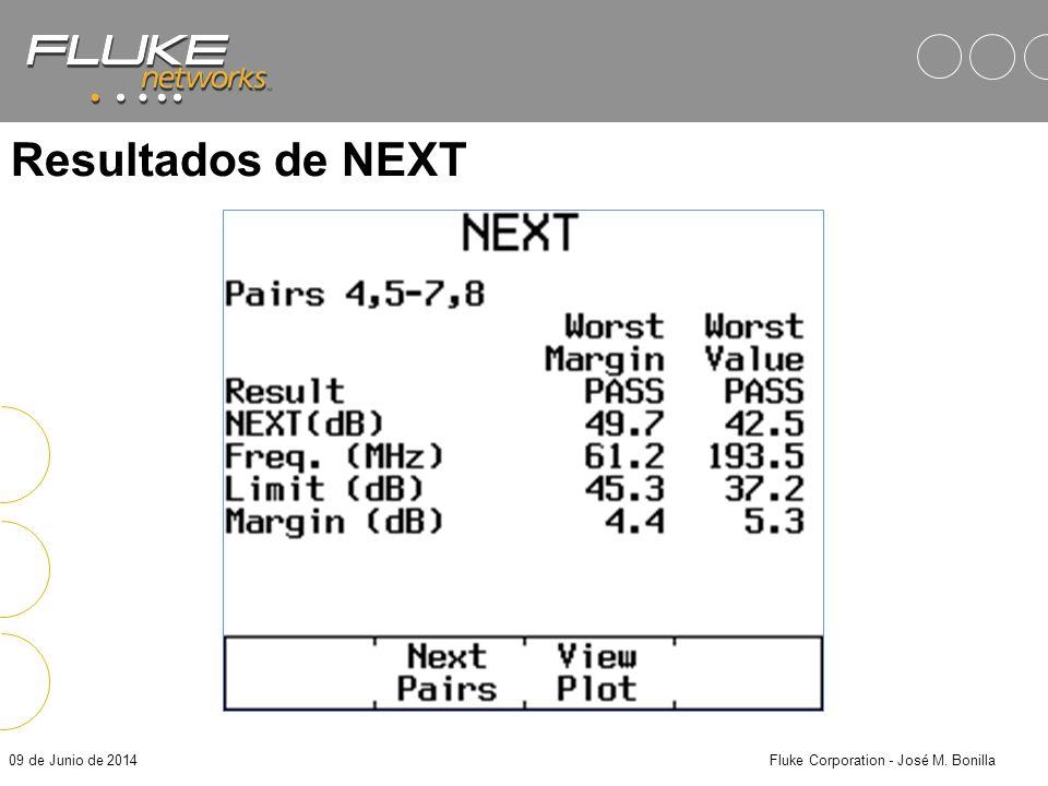 09 de Junio de 2014Fluke Corporation - José M. Bonilla Headroom = Caso con el Peor Margen Headroom = 6.5dB Headroom o Paso Libre