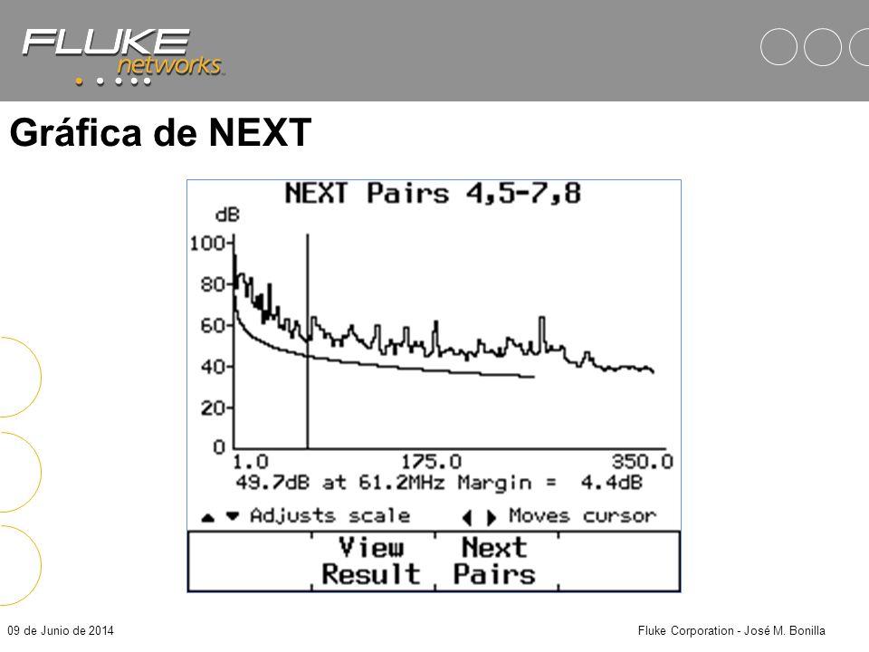 09 de Junio de 2014Fluke Corporation - José M. Bonilla Resultados de NEXT