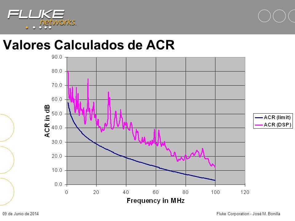 09 de Junio de 2014Fluke Corporation - José M. Bonilla ACR Attenuation to Crosstalk Ratio Una variante del Signal to Noise Ratio (SNR) Parámetro de de