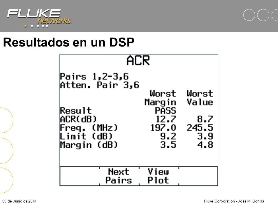 09 de Junio de 2014Fluke Corporation - José M. Bonilla Gráfica en un DSP