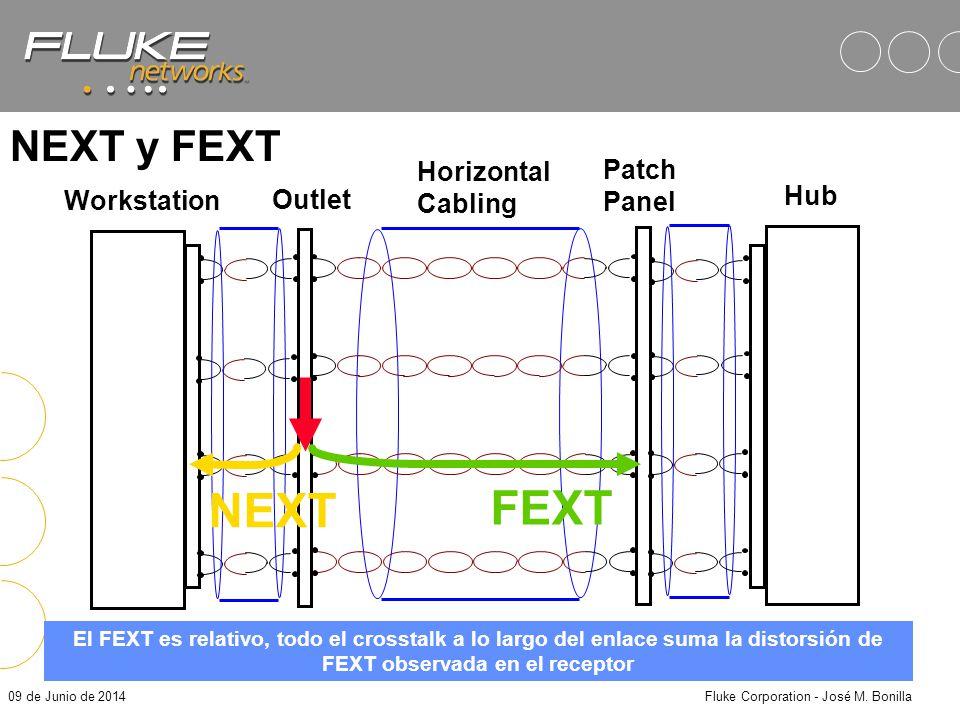09 de Junio de 2014Fluke Corporation - José M. Bonilla Desempeño de un Enlace El NEXT es utilizado para evaluar la calidad de la mano de obra y de los
