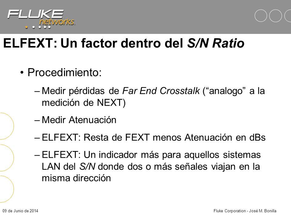 09 de Junio de 2014Fluke Corporation - José M. Bonilla Horizontal Cabling Workstation Hub Outlet Patch panel ELFEXT es la relación entre FEXT y Atenua