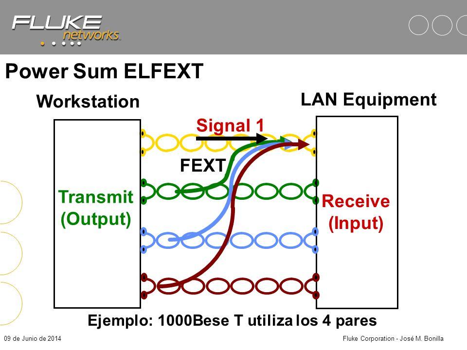 09 de Junio de 2014Fluke Corporation - José M. Bonilla Ejemplo de Power Sum NEXT sobre un par de un cable de 4 pares 20 30 40 50 60 70 80 90 100 01020