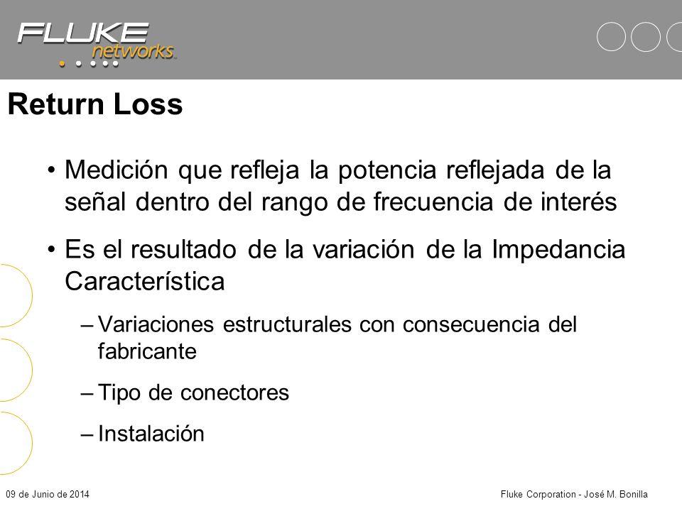 09 de Junio de 2014Fluke Corporation - José M. Bonilla PSNEXT and PSFEXT NEXT provocado por fuentes múltiples: Power Sum suma los efectos NEXT FEXT pr
