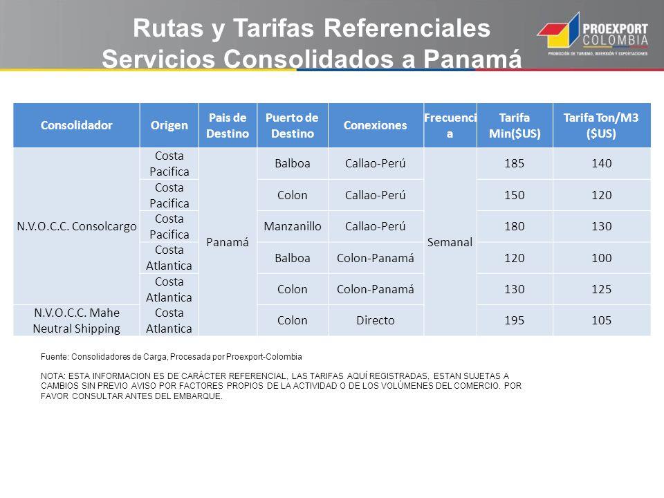 Rutas y Tarifas Referenciales Servicios Consolidados a Panamá ConsolidadorOrigen Pais de Destino Puerto de Destino Conexiones Frecuenci a Tarifa Min($