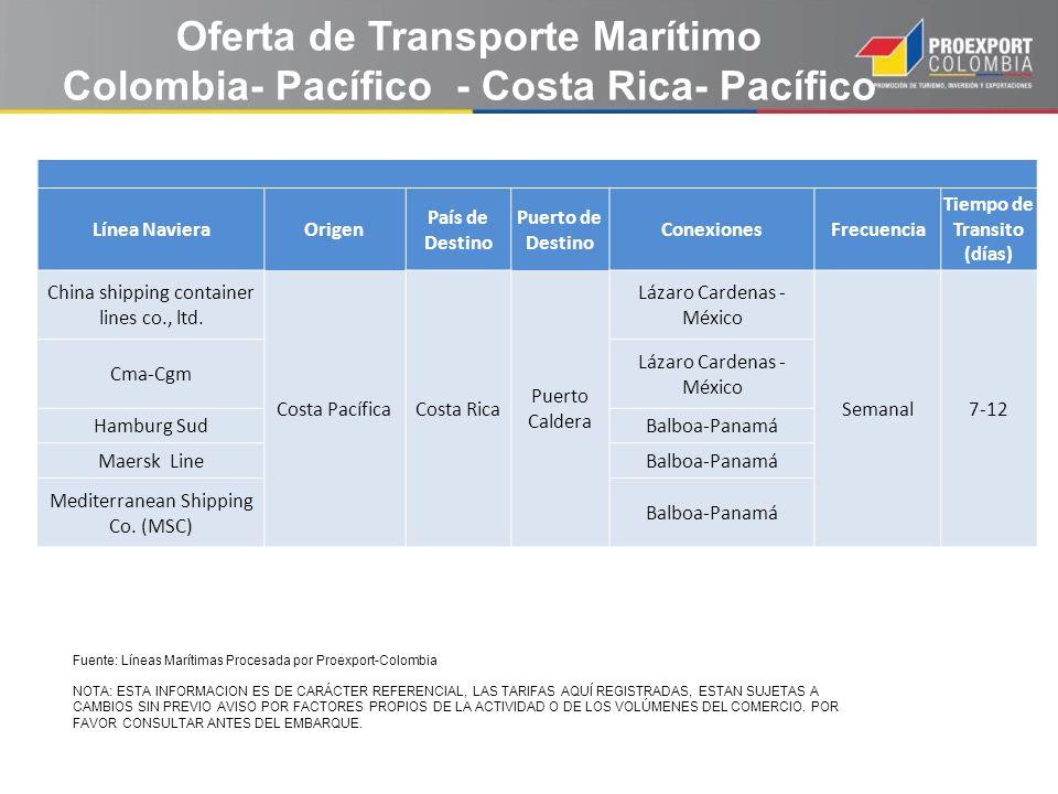Oferta de Transporte Marítimo Colombia- Pacífico - Costa Rica- Pacífico Fuente: Líneas Marítimas Procesada por Proexport-Colombia NOTA: ESTA INFORMACI
