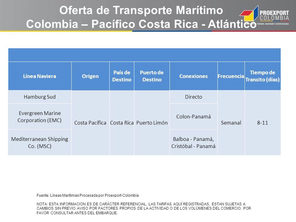 Oferta de Transporte Marítimo Colombia – Pacífico Costa Rica - Atlántico Línea NavieraOrigen País de Destino Puerto de Destino ConexionesFrecuencia Ti