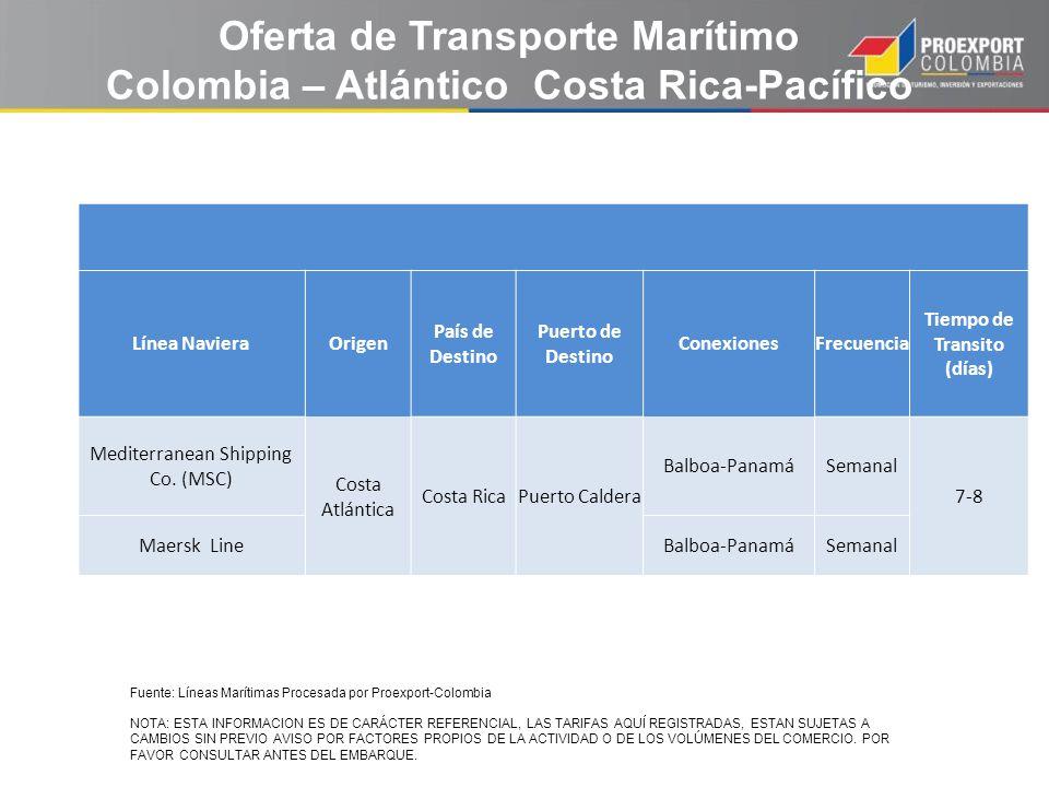 Oferta de Transporte Marítimo Colombia – Atlántico Costa Rica-Pacífico Fuente: Líneas Marítimas Procesada por Proexport-Colombia NOTA: ESTA INFORMACIO
