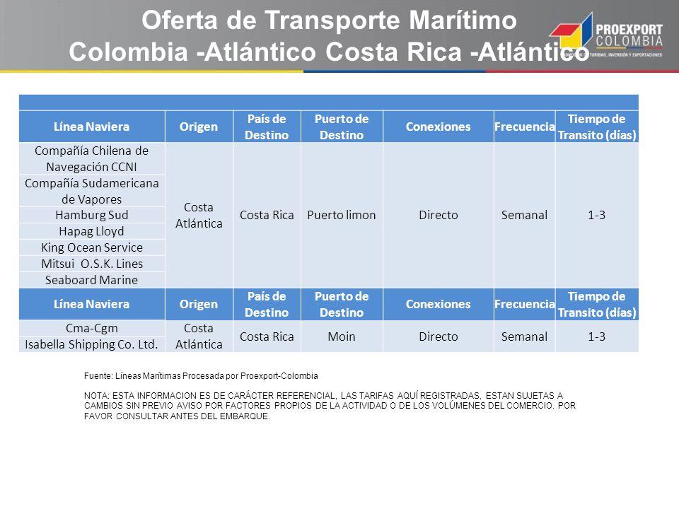 Oferta de Transporte Marítimo Colombia -Atlántico Costa Rica -Atlántico Fuente: Líneas Marítimas Procesada por Proexport-Colombia NOTA: ESTA INFORMACI