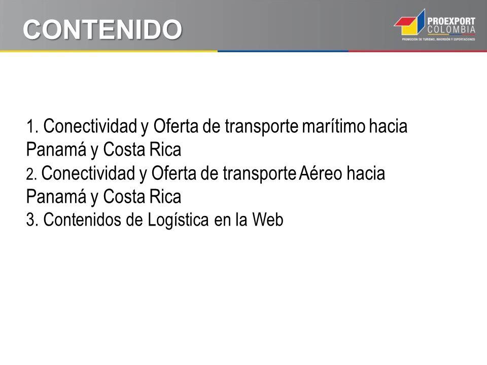 1. Conectividad y Oferta de transporte marítimo hacia Panamá y Costa Rica 2. Conectividad y Oferta de transporte Aéreo hacia Panamá y Costa Rica 3. Co