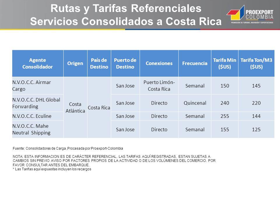Rutas y Tarifas Referenciales Servicios Consolidados a Costa Rica Fuente: Consolidadores de Carga,Procesada por Proexport-Colombia NOTA: ESTA INFORMAC