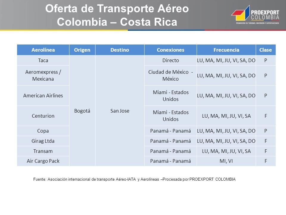 Oferta de Transporte Aéreo Colombia – Costa Rica AerolíneaOrigenDestinoConexionesFrecuenciaClase Taca BogotáSan Jose DirectoLU, MA, MI, JU, VI, SA, DO