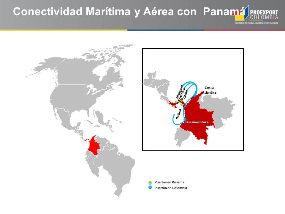 Conectividad Marítima y Aérea con Panamá Puertos en Panamá Puertos de Colombia Balboa Manzanil lo Buenaventura Cristóbal Colón Costa Atlántica