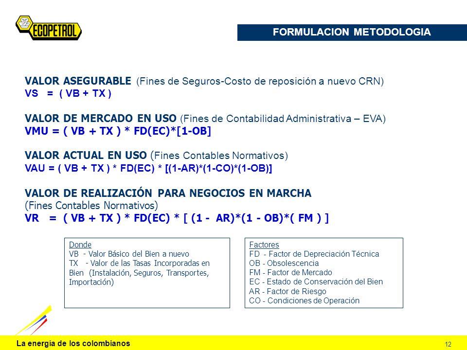 La energía de los colombianos 12 FORMULACION METODOLOGIA VALOR ASEGURABLE (Fines de Seguros-Costo de reposición a nuevo CRN) VS = ( VB + TX ) VALOR DE