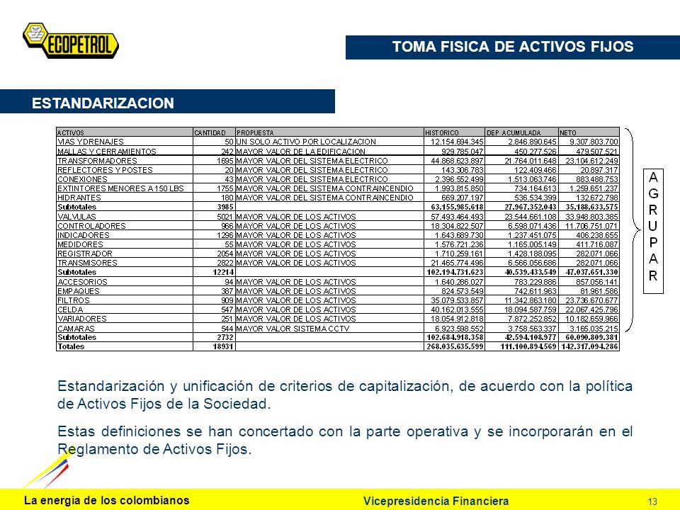 La energía de los colombianos 13 Estandarización y unificación de criterios de capitalización, de acuerdo con la política de Activos Fijos de la Socie