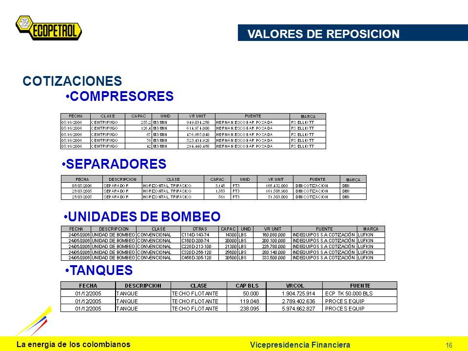 La energía de los colombianos 16 Vicepresidencia Financiera VALORES DE REPOSICION COMPRESORES SEPARADORES UNIDADES DE BOMBEO TANQUES COTIZACIONES