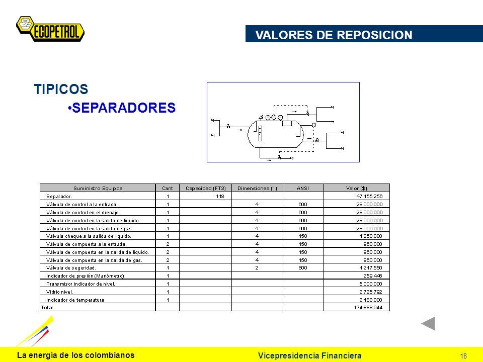 La energía de los colombianos 18 Vicepresidencia Financiera VALORES DE REPOSICION TIPICOS SEPARADORES