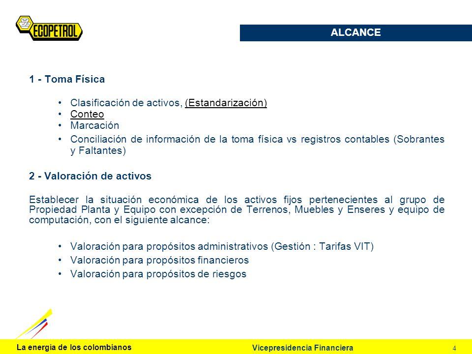 La energía de los colombianos 4 ALCANCE 1 - Toma Física Clasificación de activos, (Estandarización)(Estandarización) Conteo Marcación Conciliación de