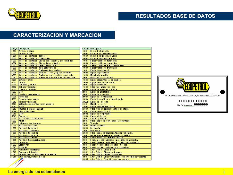 La energía de los colombianos 6 RESULTADOS BASE DE DATOS CARACTERIZACION Y MARCACION