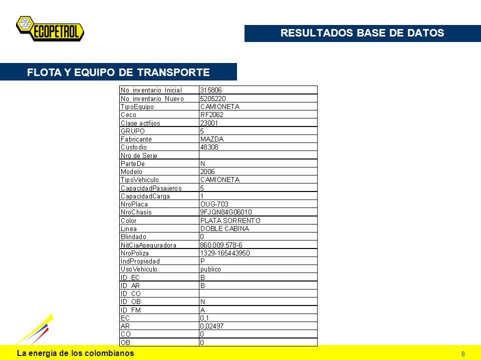 La energía de los colombianos 8 RESULTADOS BASE DE DATOS FLOTA Y EQUIPO DE TRANSPORTE