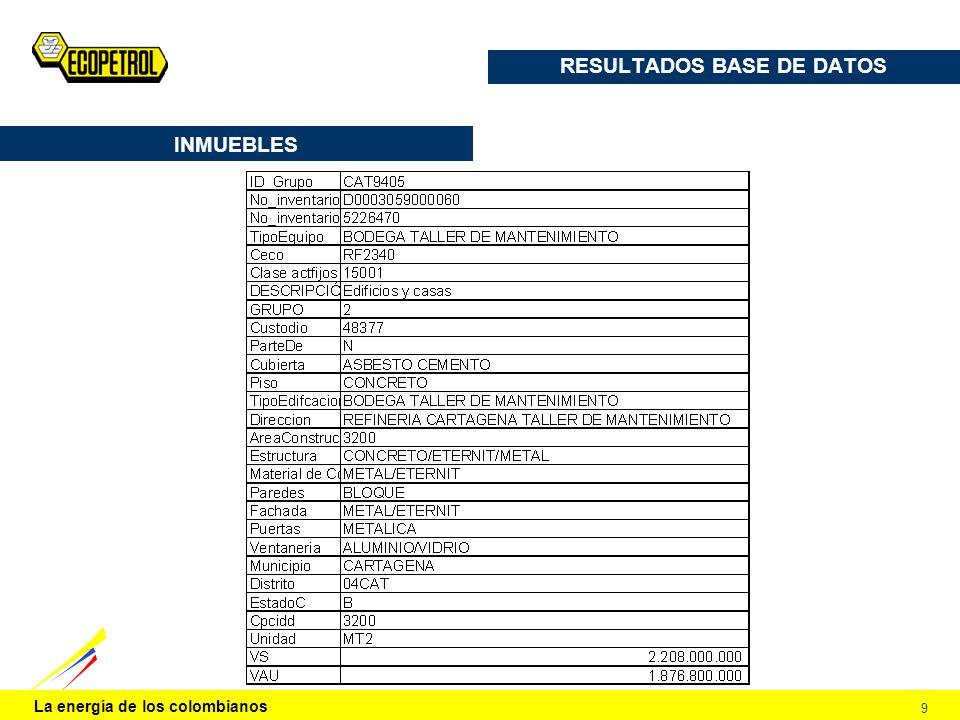 La energía de los colombianos 9 RESULTADOS BASE DE DATOS INMUEBLES