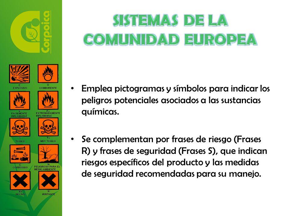 Emplea pictogramas y símbolos para indicar los peligros potenciales asociados a las sustancias químicas.