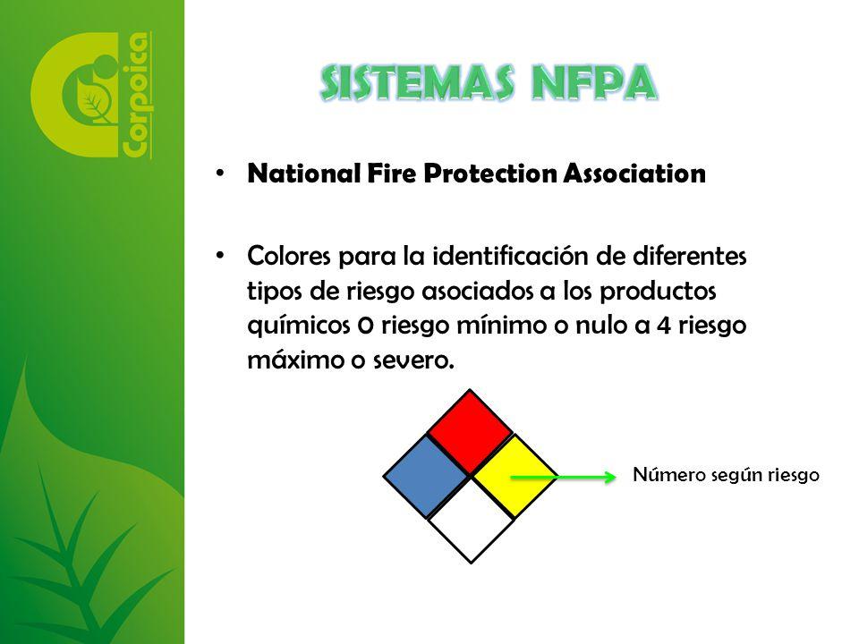 National Fire Protection Association Colores para la identificación de diferentes tipos de riesgo asociados a los productos químicos 0 riesgo mínimo o nulo a 4 riesgo máximo o severo.