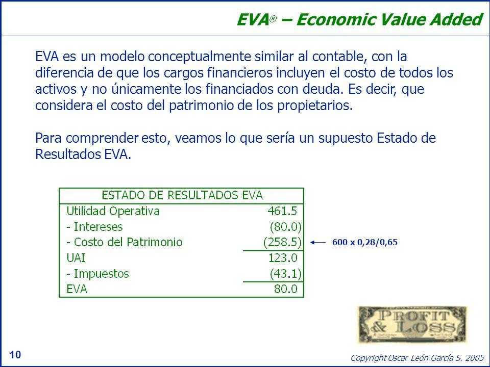 10 Copyright Oscar León García S. 2005 EVA ® – Economic Value Added EVA es un modelo conceptualmente similar al contable, con la diferencia de que los