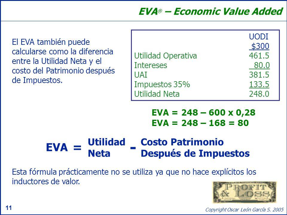 11 Copyright Oscar León García S. 2005 EVA ® – Economic Value Added El EVA también puede calcularse como la diferencia entre la Utilidad Neta y el cos