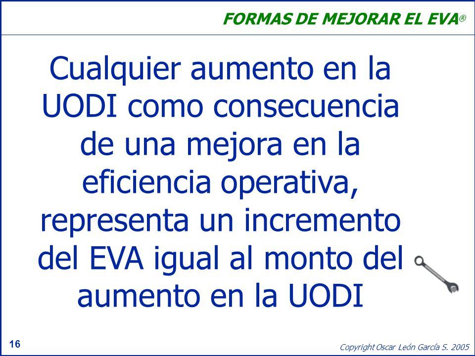 16 Copyright Oscar León García S. 2005 FORMAS DE MEJORAR EL EVA ® Cualquier aumento en la UODI como consecuencia de una mejora en la eficiencia operat