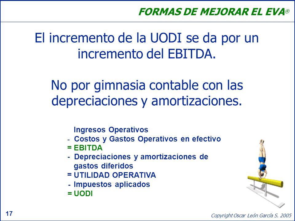 17 Copyright Oscar León García S. 2005 El incremento de la UODI se da por un incremento del EBITDA. No por gimnasia contable con las depreciaciones y