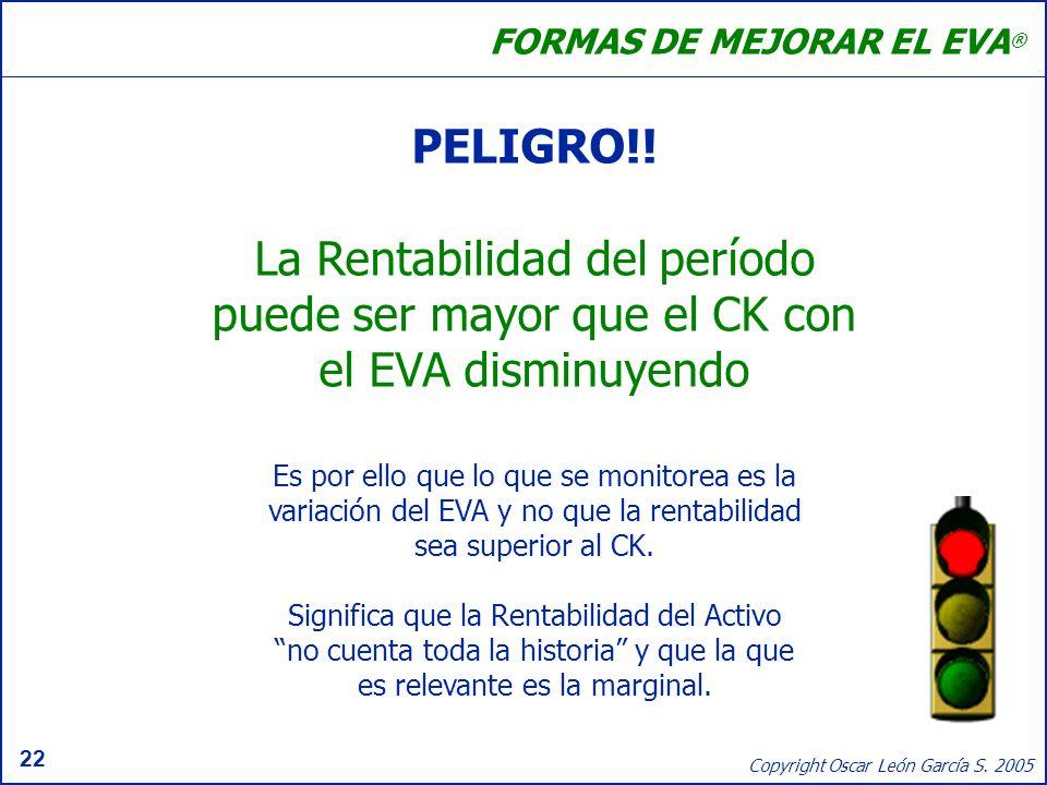 22 Copyright Oscar León García S. 2005 FORMAS DE MEJORAR EL EVA ® PELIGRO!! La Rentabilidad del período puede ser mayor que el CK con el EVA disminuye