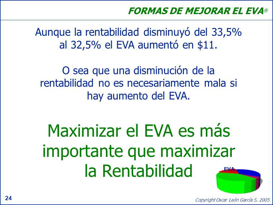 24 Copyright Oscar León García S. 2005 FORMAS DE MEJORAR EL EVA ® Aunque la rentabilidad disminuyó del 33,5% al 32,5% el EVA aumentó en $11. O sea que