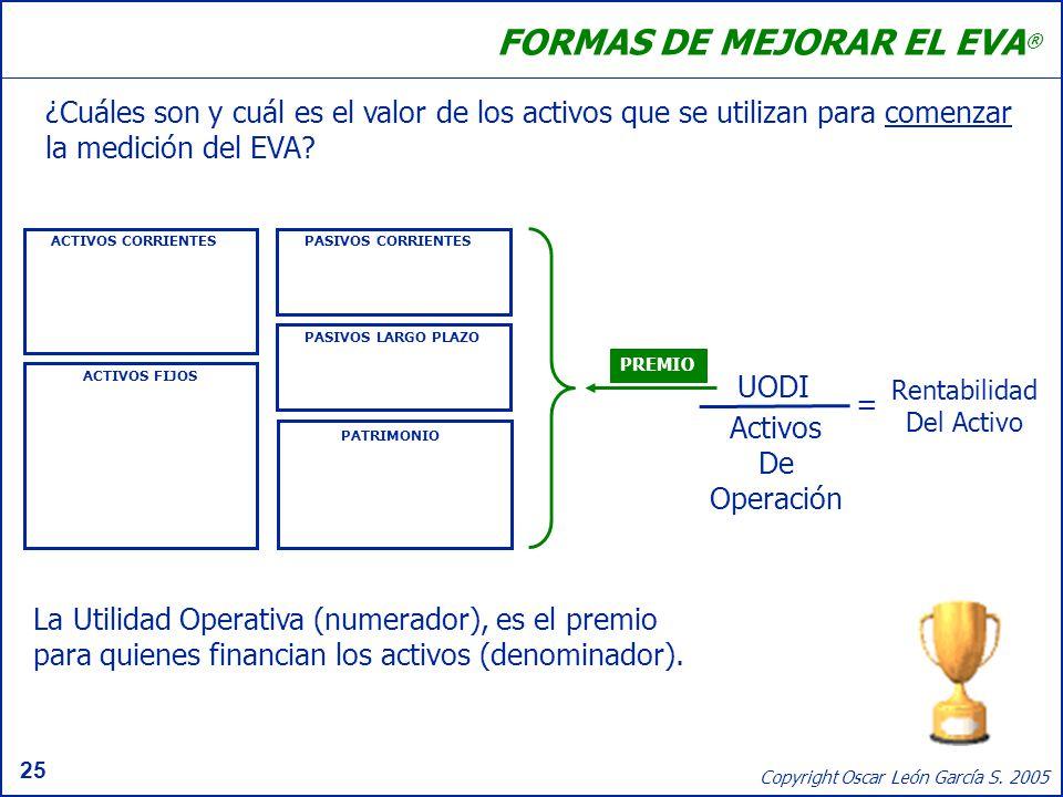 25 Copyright Oscar León García S. 2005 FORMAS DE MEJORAR EL EVA ® ¿Cuáles son y cuál es el valor de los activos que se utilizan para comenzar la medic
