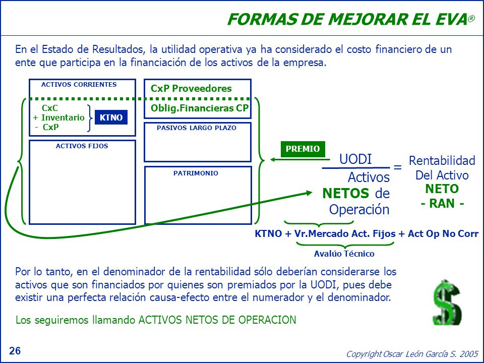 26 Copyright Oscar León García S. 2005 FORMAS DE MEJORAR EL EVA ® En el Estado de Resultados, la utilidad operativa ya ha considerado el costo financi