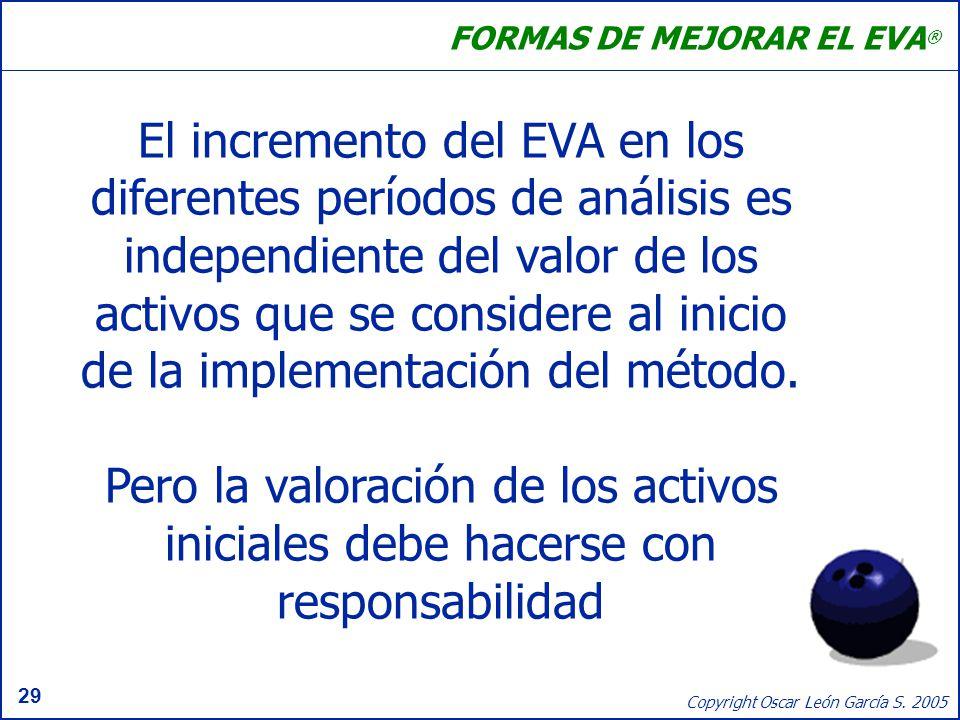 29 Copyright Oscar León García S. 2005 FORMAS DE MEJORAR EL EVA ® El incremento del EVA en los diferentes períodos de análisis es independiente del va
