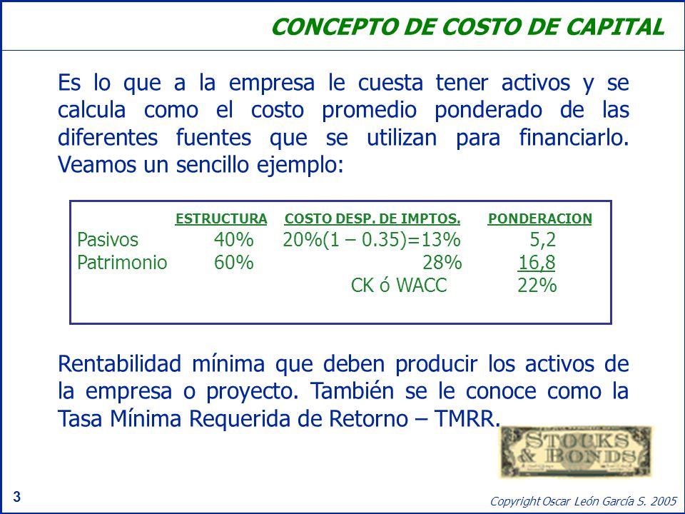 3 Copyright Oscar León García S. 2005 CONCEPTO DE COSTO DE CAPITAL Es lo que a la empresa le cuesta tener activos y se calcula como el costo promedio