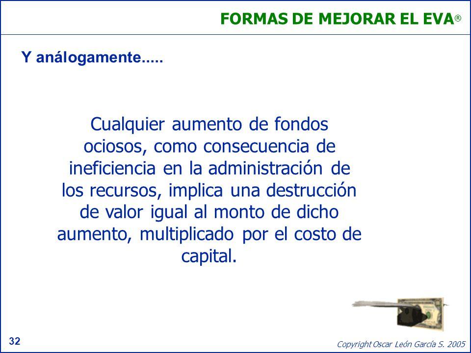 32 Copyright Oscar León García S. 2005 FORMAS DE MEJORAR EL EVA ® Y análogamente..... Cualquier aumento de fondos ociosos, como consecuencia de inefic