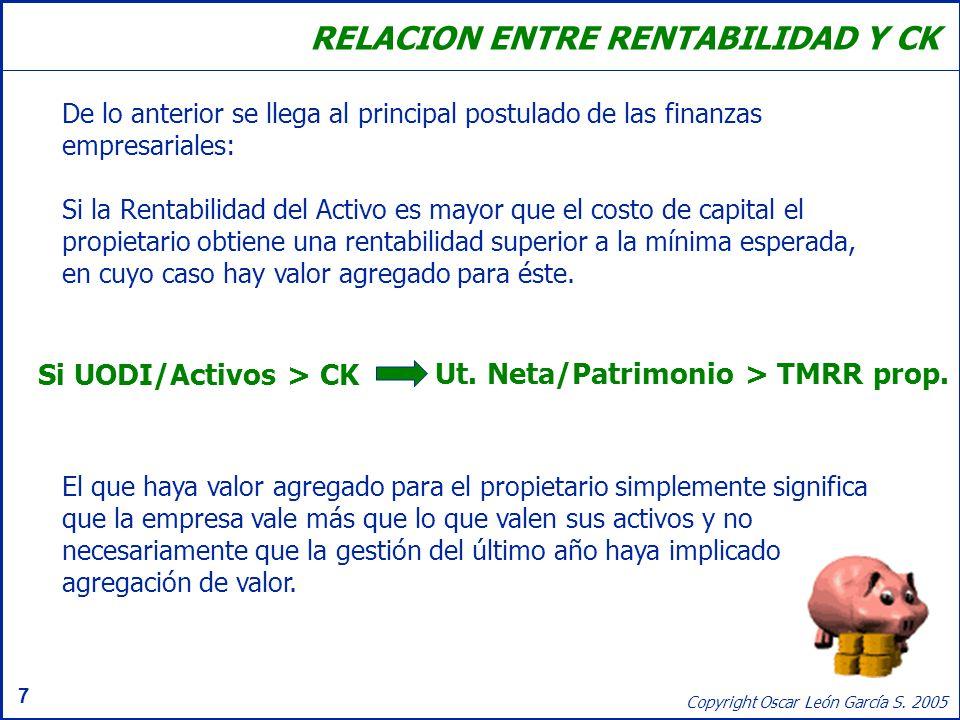 7 Copyright Oscar León García S. 2005 RELACION ENTRE RENTABILIDAD Y CK De lo anterior se llega al principal postulado de las finanzas empresariales: S