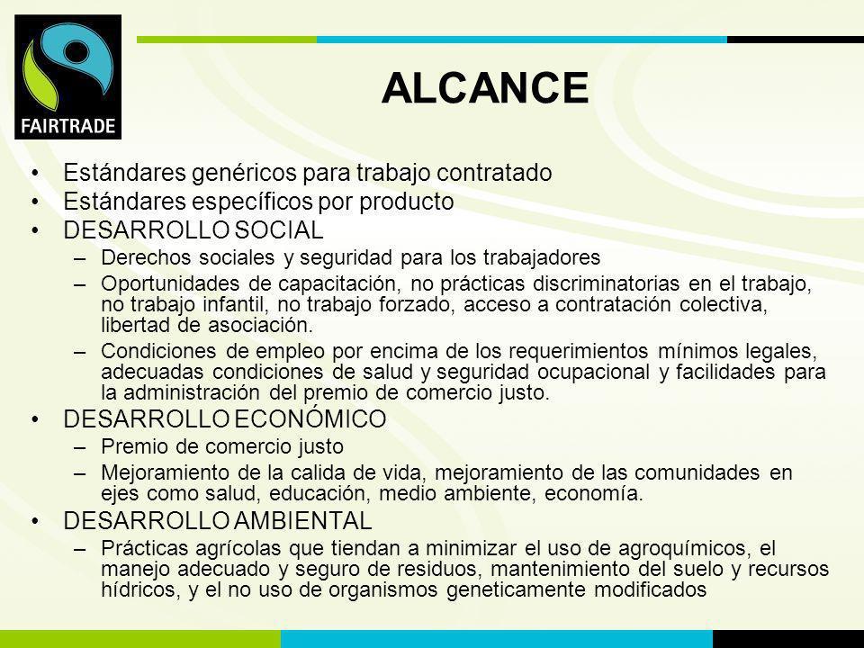FLO International ALCANCE Estándares genéricos para trabajo contratado Estándares específicos por producto DESARROLLO SOCIAL –Derechos sociales y segu